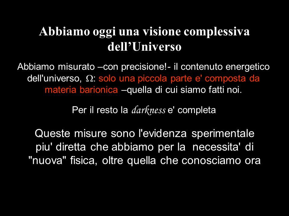 Abbiamo oggi una visione complessiva dell'Universo