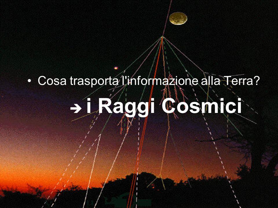 Cosa trasporta l informazione alla Terra