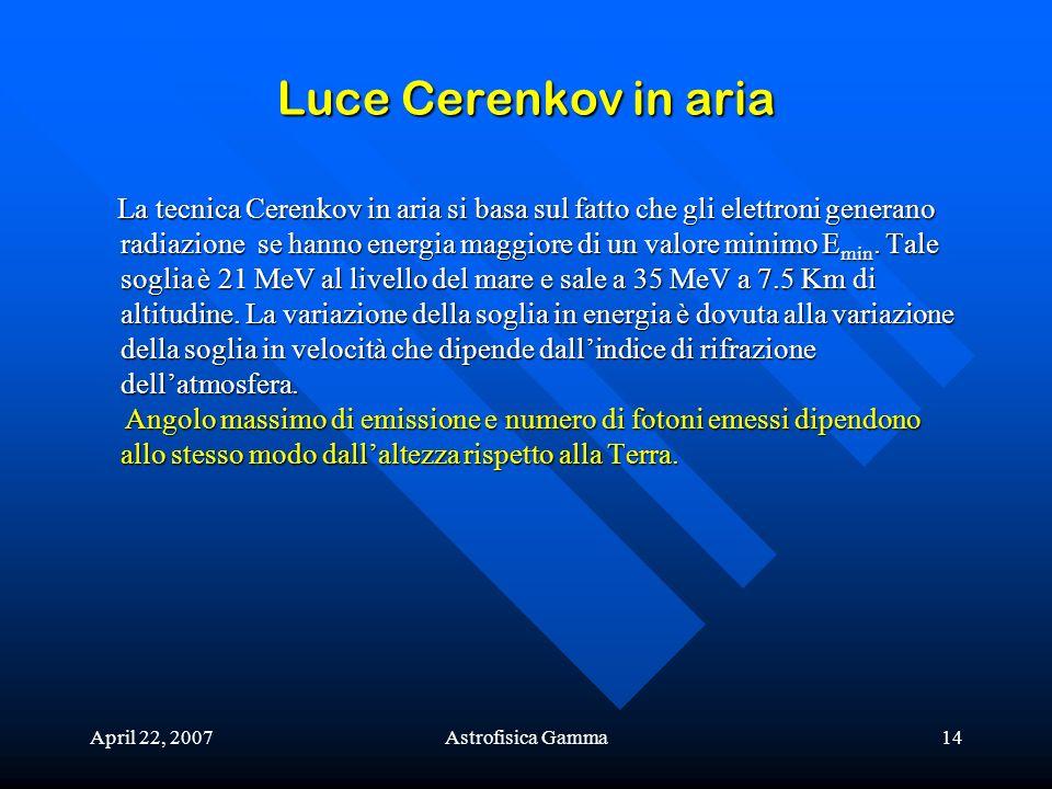 Luce Cerenkov in aria