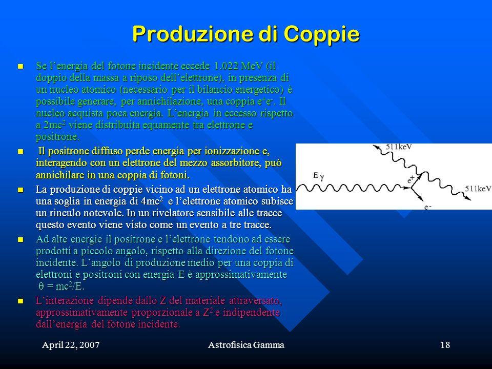 Produzione di Coppie