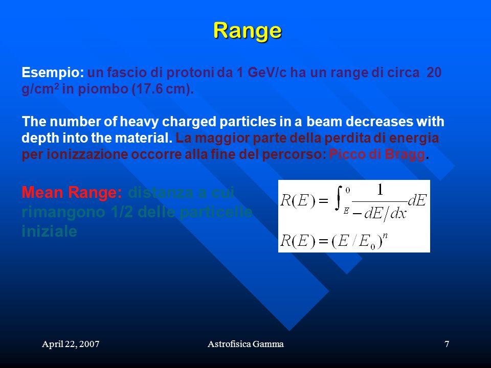 Range Mean Range: distanza a cui rimangono 1/2 delle particelle