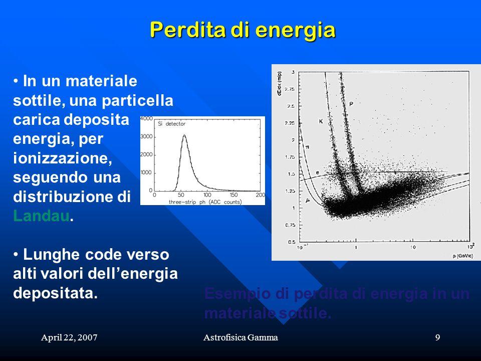 Perdita di energia In un materiale sottile, una particella carica deposita energia, per ionizzazione, seguendo una distribuzione di Landau.