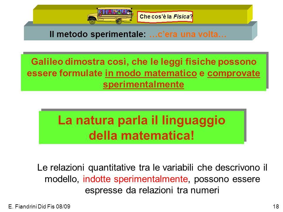 La natura parla il linguaggio della matematica!