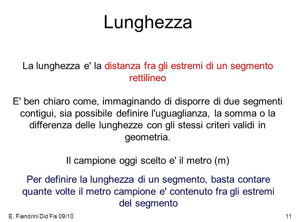 Lunghezza La lunghezza e la distanza fra gli estremi di un segmento rettilineo.