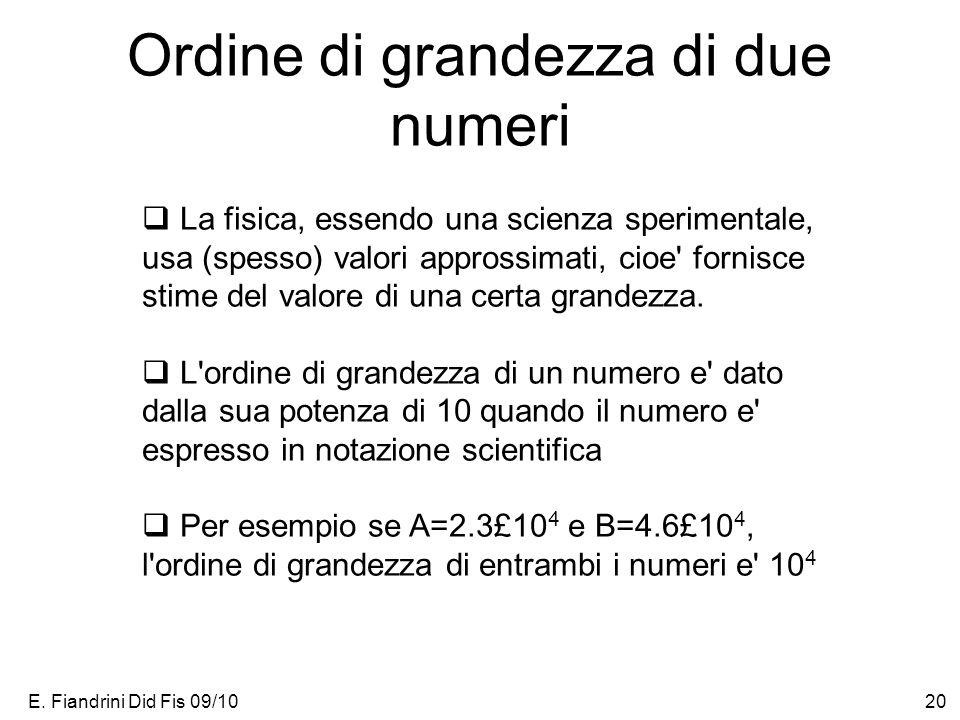 Ordine di grandezza di due numeri