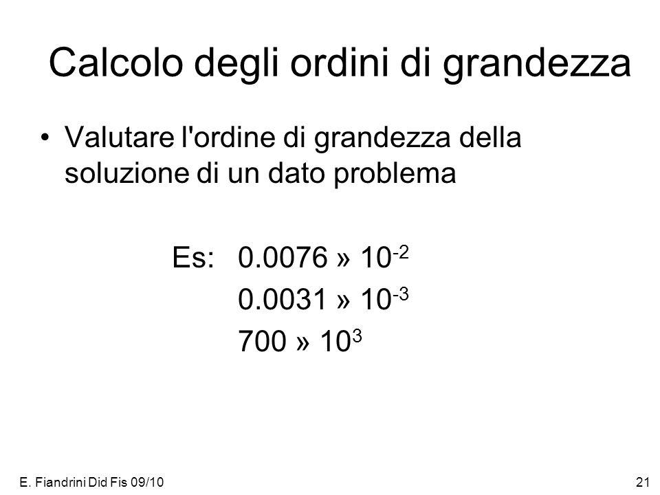 Calcolo degli ordini di grandezza