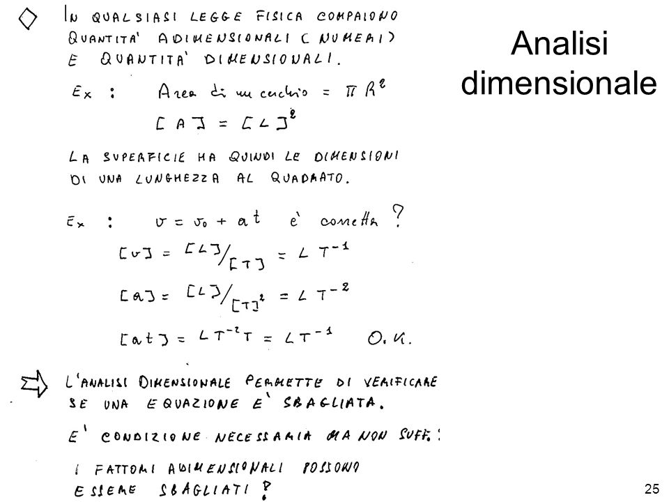 Analisi dimensionale E. Fiandrini Did Fis 09/10