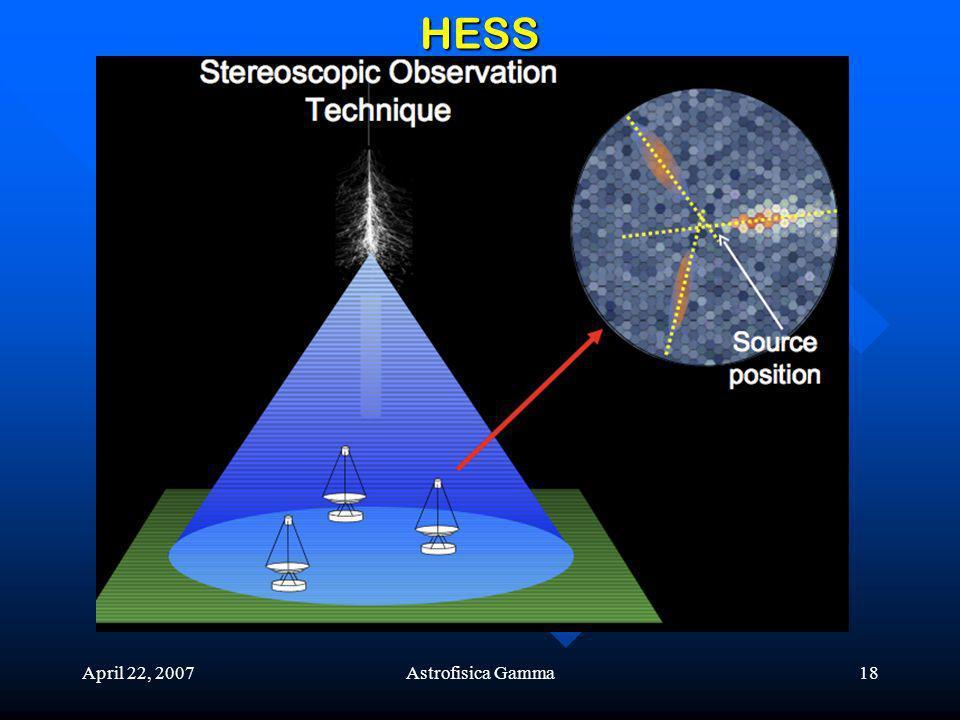 HESS April 22, 2007 Astrofisica Gamma
