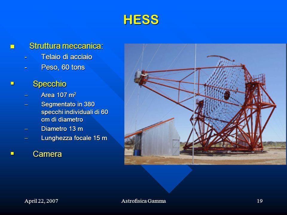 HESS Specchio Camera Struttura meccanica: Telaio di acciaio