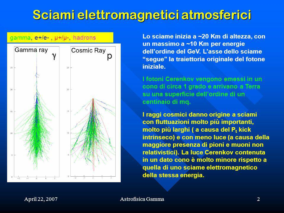 Sciami elettromagnetici atmosferici