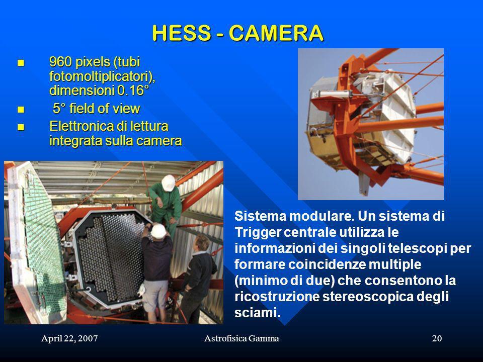 HESS - CAMERA 960 pixels (tubi fotomoltiplicatori), dimensioni 0.16°