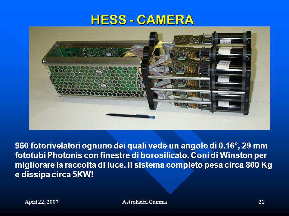 HESS - CAMERA