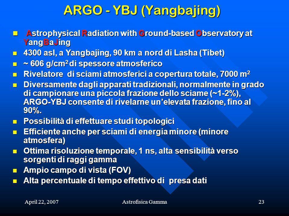 ARGO - YBJ (Yangbajing)
