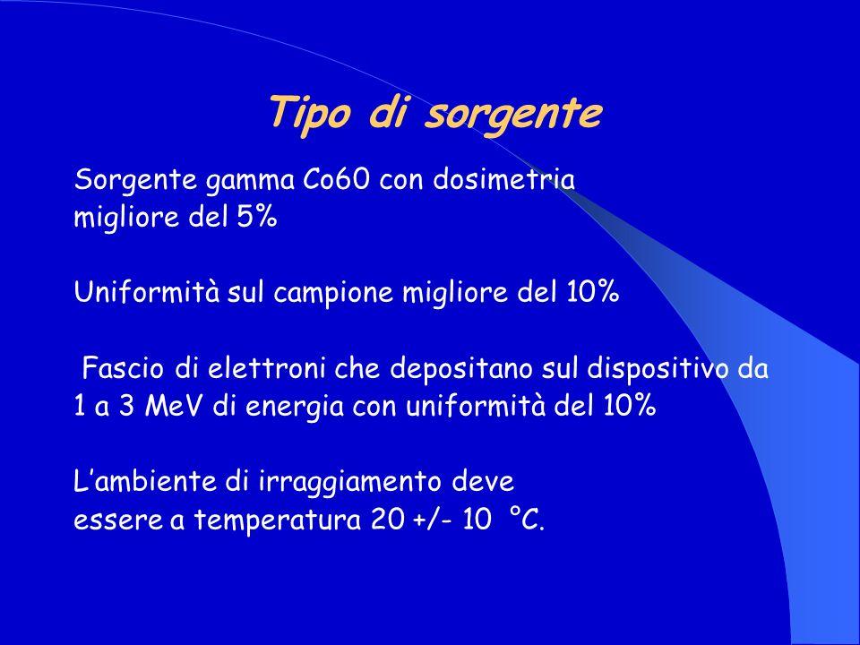Tipo di sorgente Sorgente gamma Co60 con dosimetria migliore del 5%