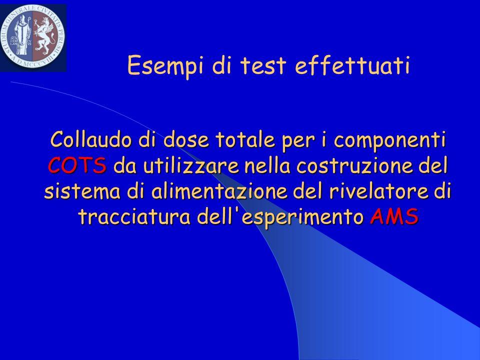 Esempi di test effettuati