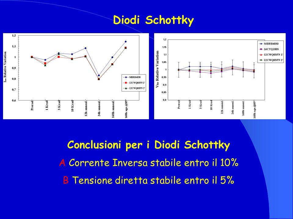 Diodi Schottky Conclusioni per i Diodi Schottky