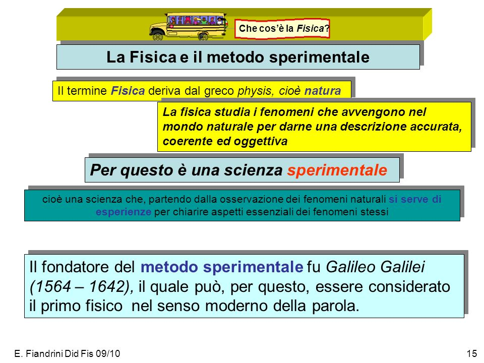La Fisica e il metodo sperimentale