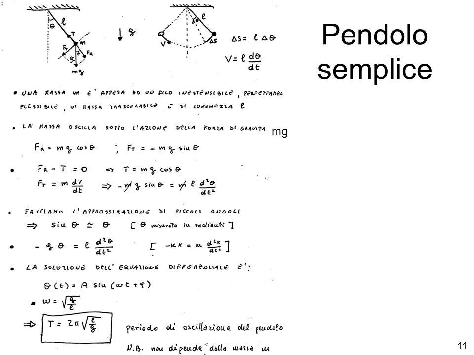 Pendolo semplice mg E. Fiandrini Did Fis I 08/09