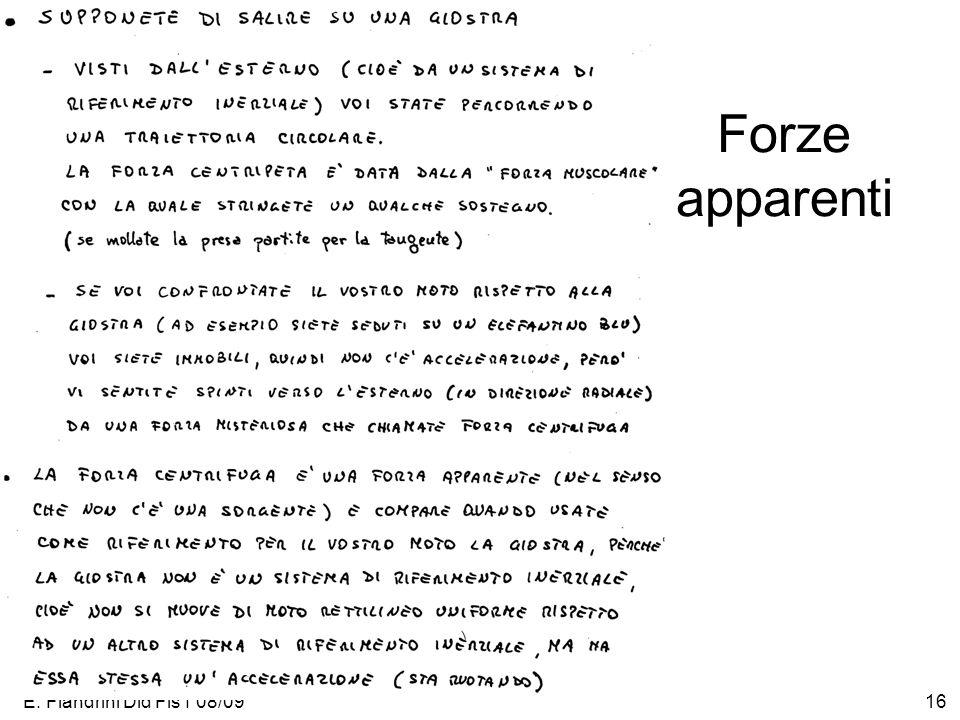 Forze apparenti E. Fiandrini Did Fis I 08/09