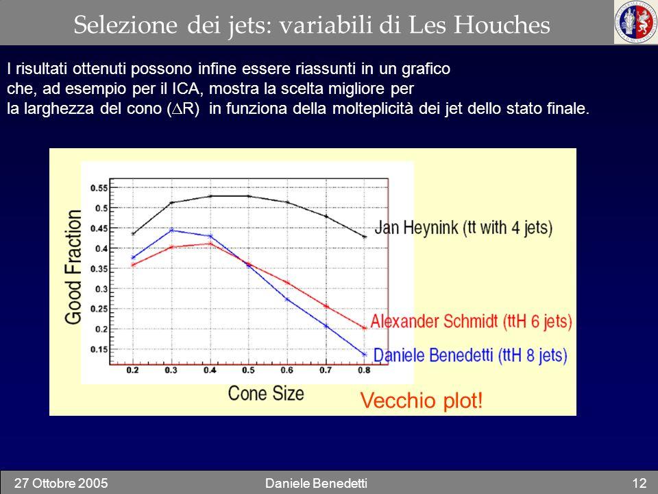 Selezione dei jets: variabili di Les Houches