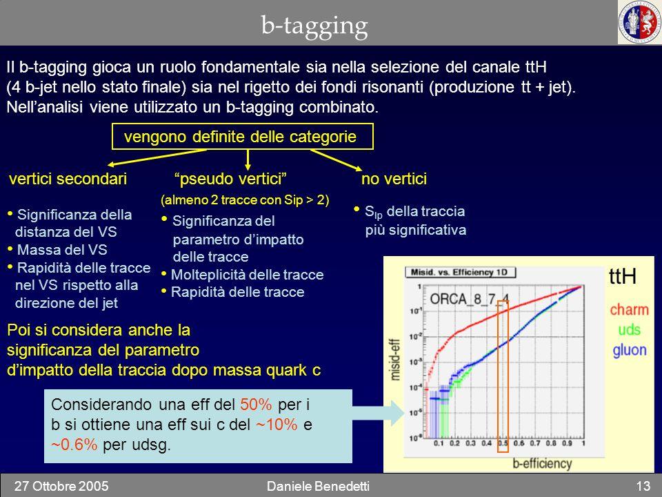 b-tagging Il b-tagging gioca un ruolo fondamentale sia nella selezione del canale ttH.