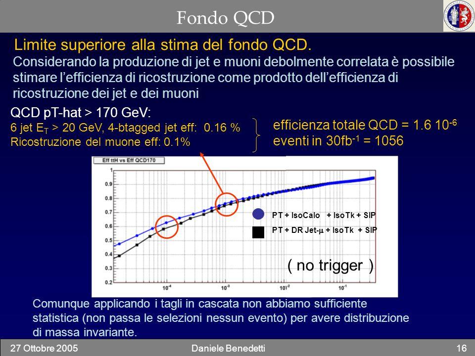 Fondo QCD Limite superiore alla stima del fondo QCD. ( no trigger )