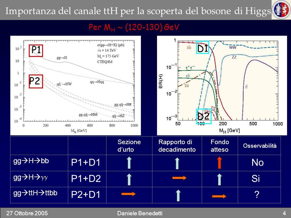 Importanza del canale ttH per la scoperta del bosone di Higgs