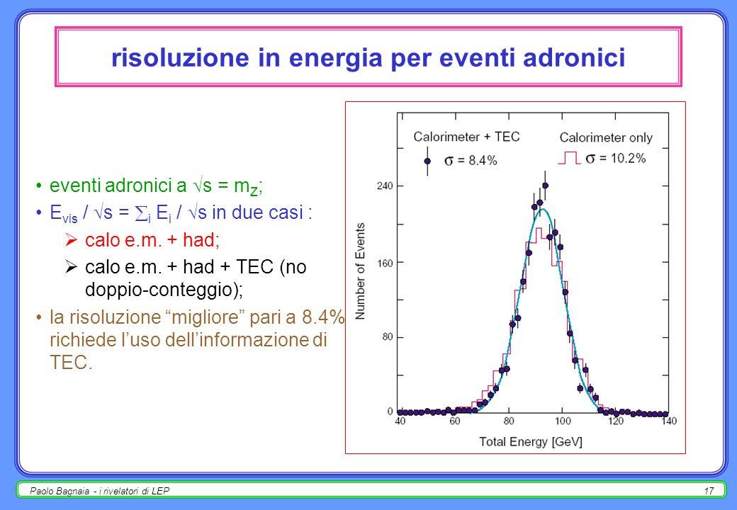risoluzione in energia per eventi adronici