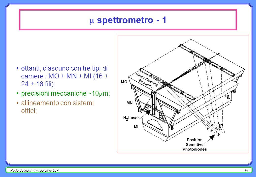  spettrometro - 1ottanti, ciascuno con tre tipi di camere : MO + MN + MI (16 + 24 + 16 fili); precisioni meccaniche ~10m;