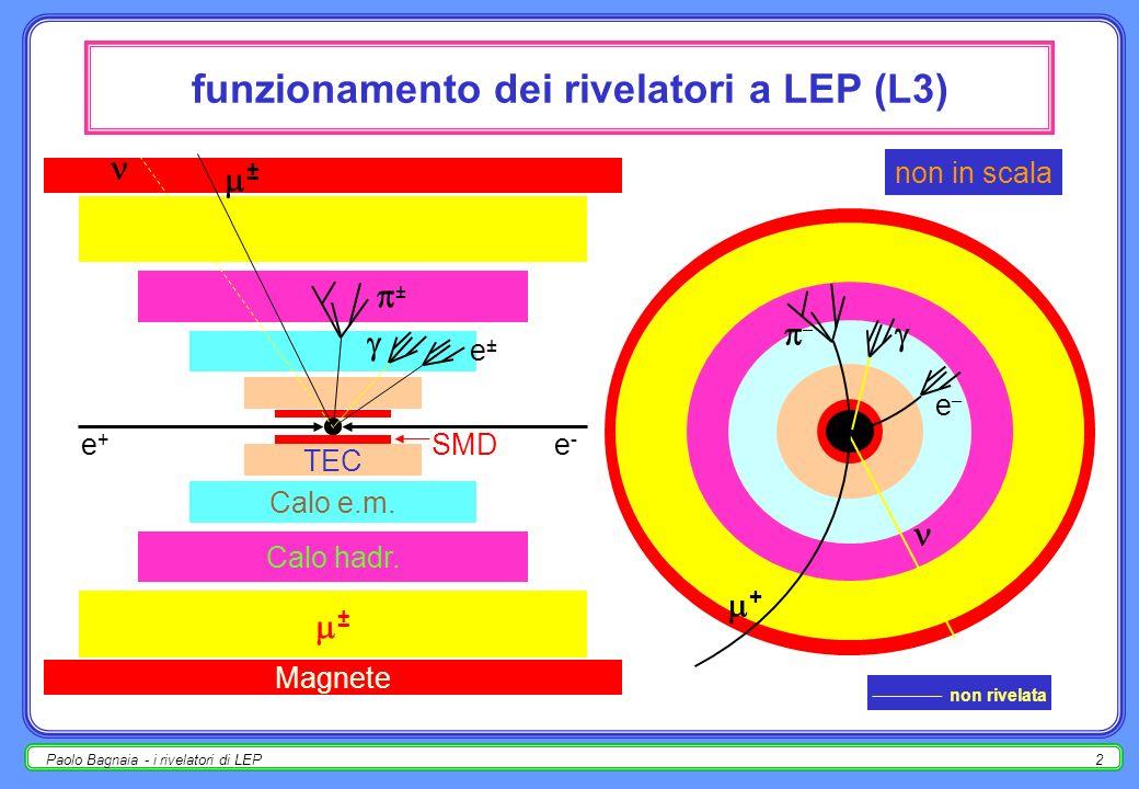 funzionamento dei rivelatori a LEP (L3)