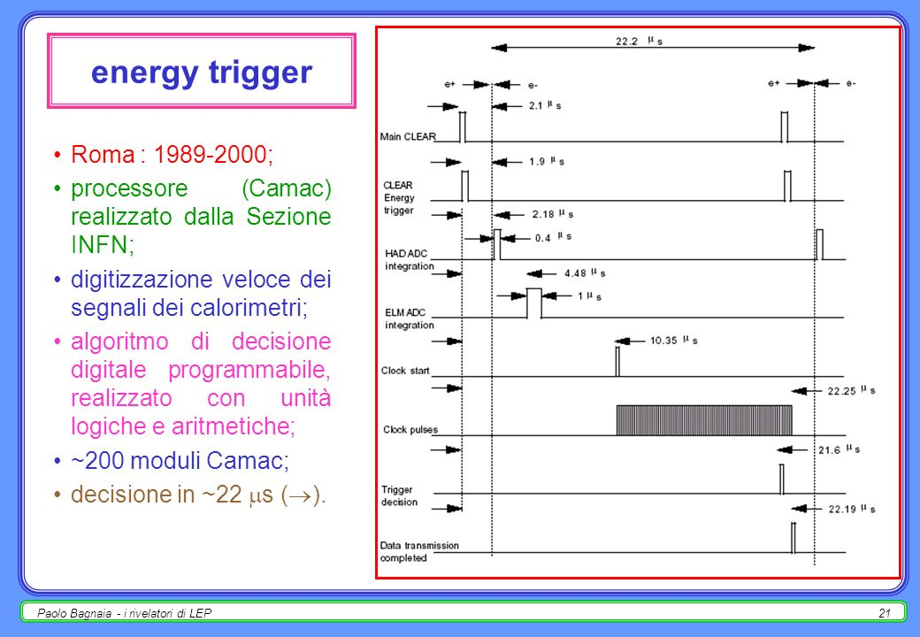 energy trigger Roma : 1989-2000;
