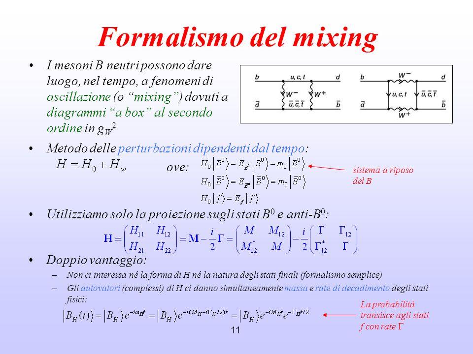 Formalismo del mixing