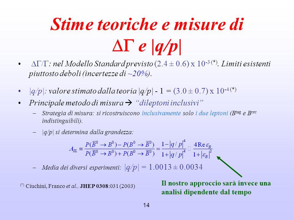 Stime teoriche e misure di DG e |q/p|