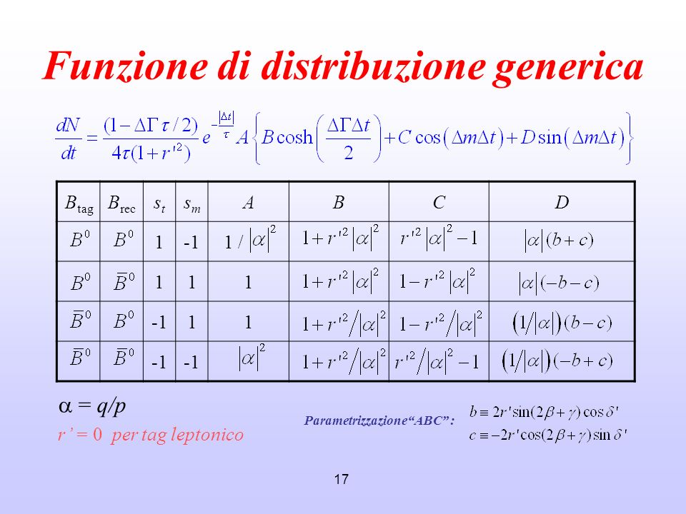 Funzione di distribuzione generica