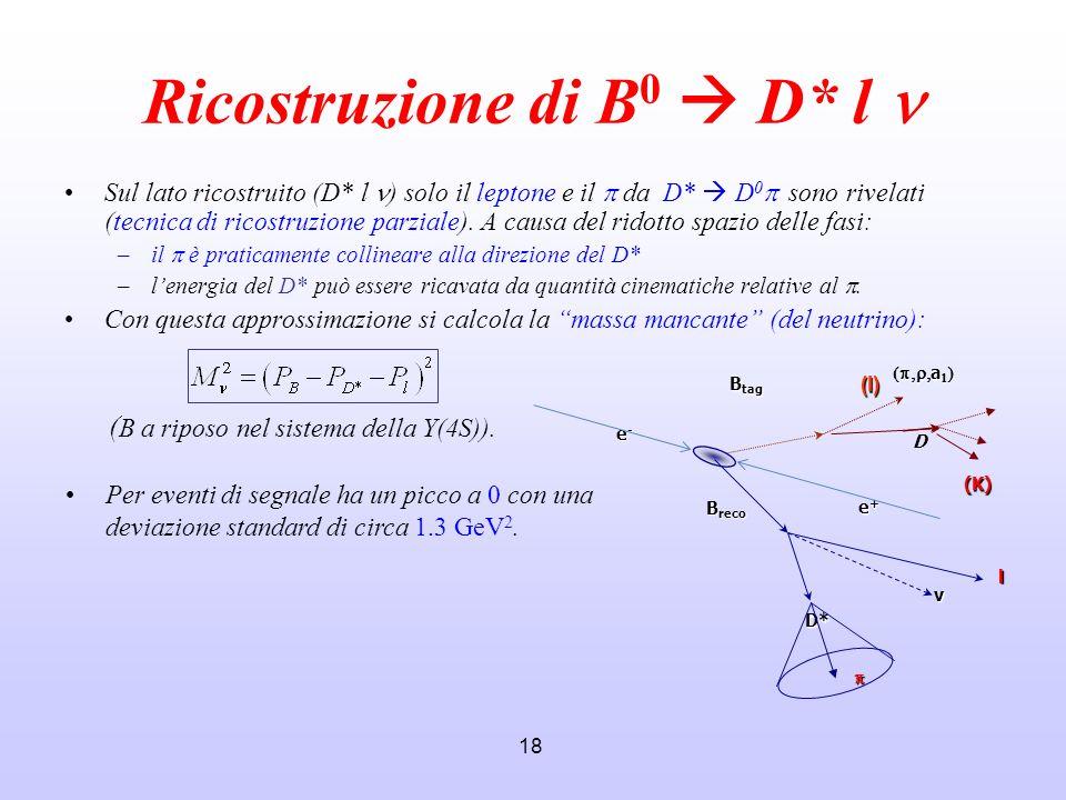 Ricostruzione di B0  D* l n