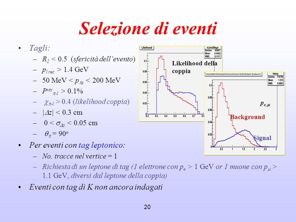 Selezione di eventi Tagli: Per eventi con tag leptonico: