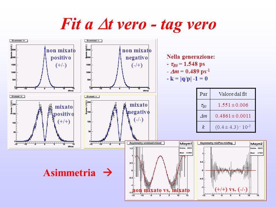 Fit a Dt vero - tag vero Asimmetria  non mixato positivo (+/-)