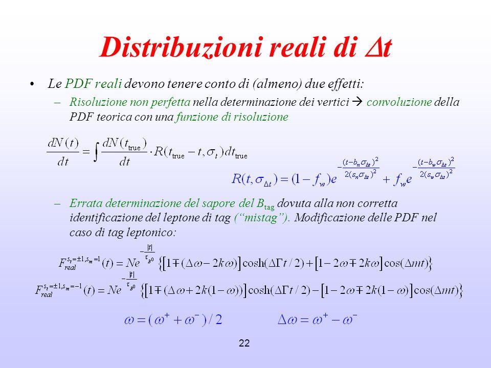 Distribuzioni reali di Dt
