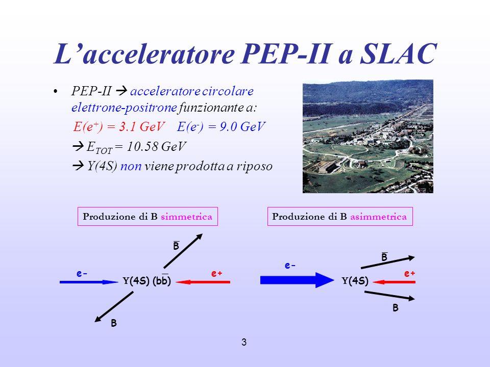 L'acceleratore PEP-II a SLAC