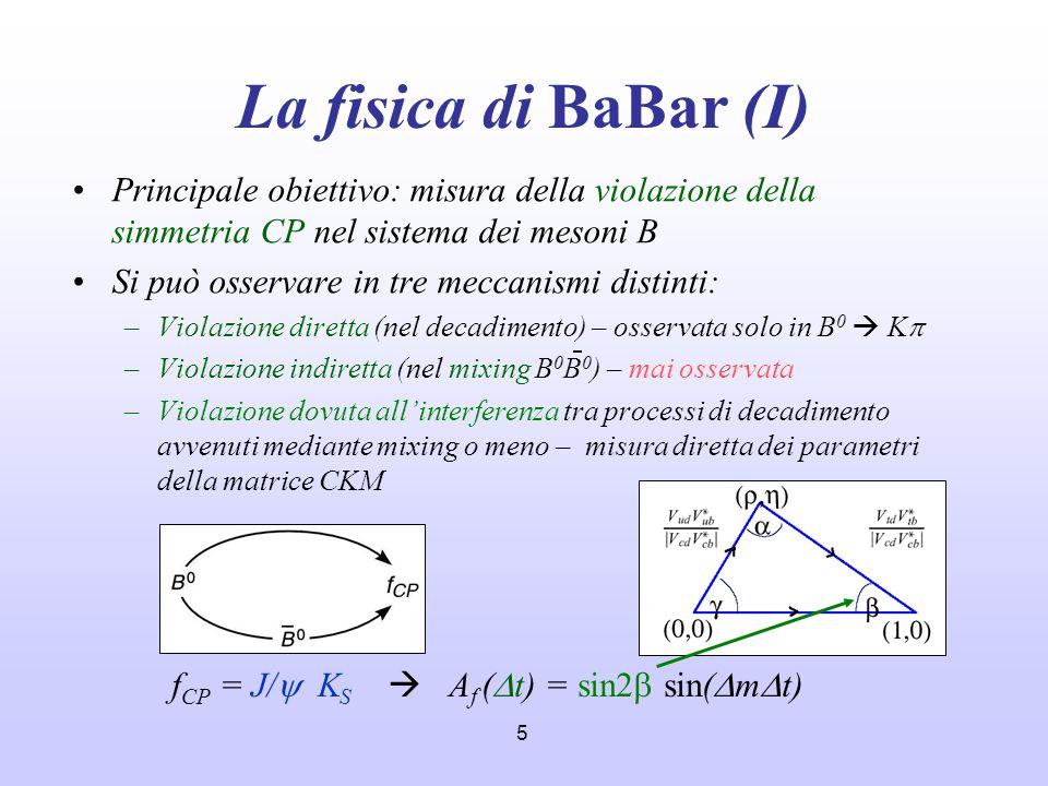 La fisica di BaBar (I) Principale obiettivo: misura della violazione della simmetria CP nel sistema dei mesoni B.