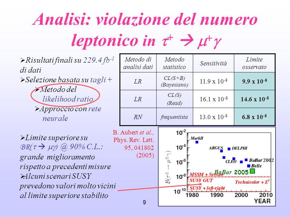 Analisi: violazione del numero leptonico in t+  m+g