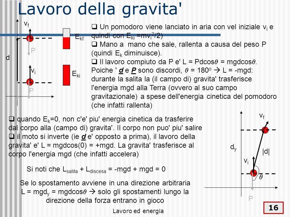 Si noti che Lsalita + Ldiscesa = -mgd + mgd = 0