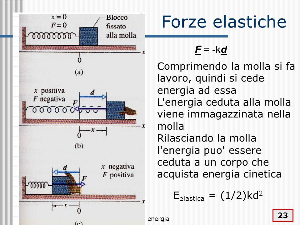 Forze elastiche F = -kd. Comprimendo la molla si fa lavoro, quindi si cede energia ad essa.