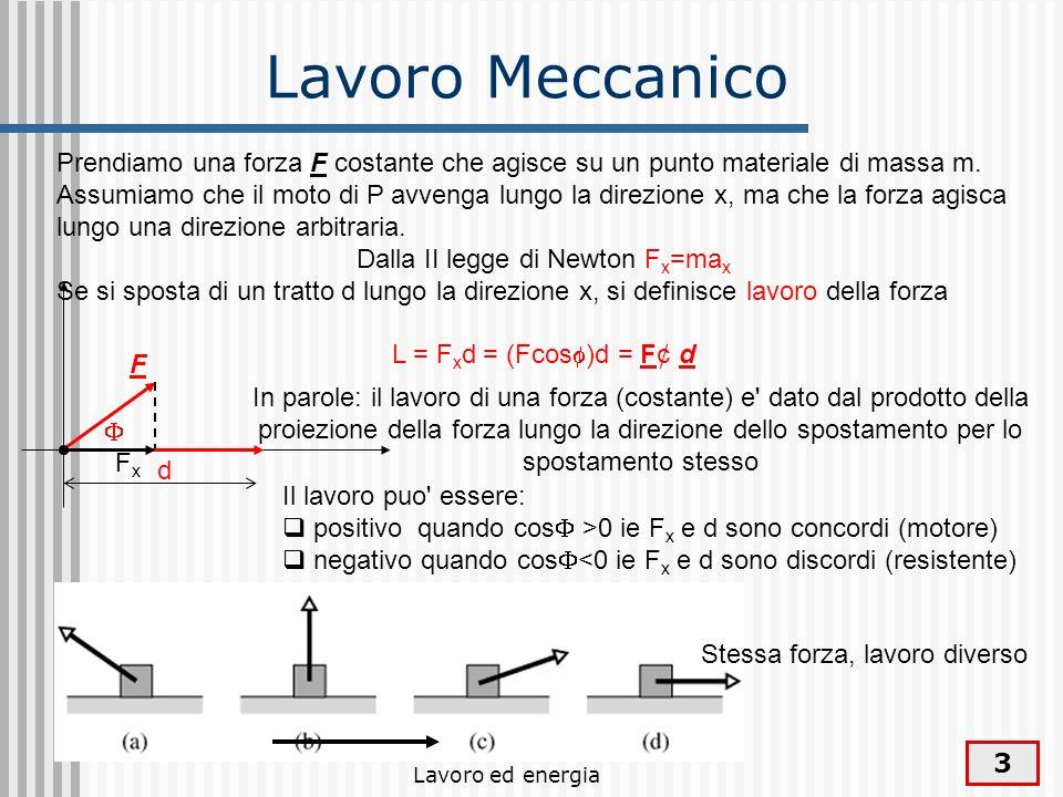 Dalla II legge di Newton Fx=max