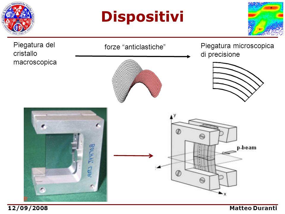 Dispositivi Piegatura del cristallo macroscopica