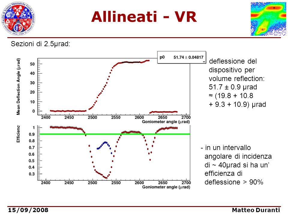 Allineati - VR Sezioni di 2.5μrad: