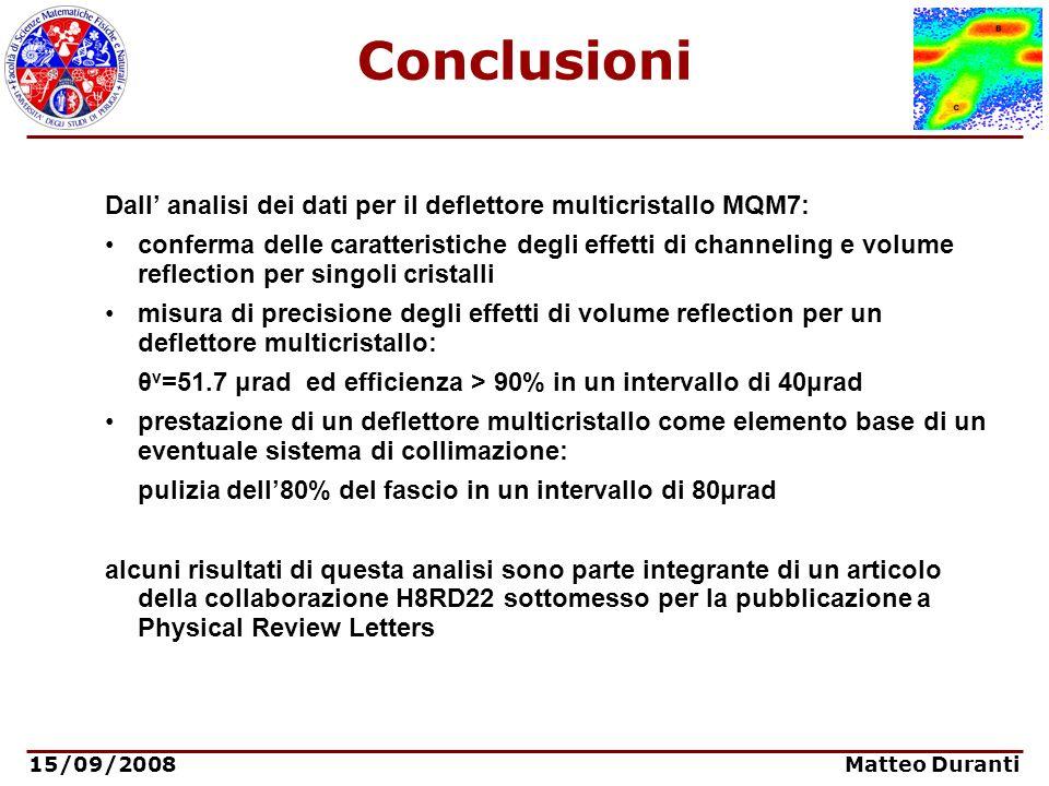 Conclusioni Dall' analisi dei dati per il deflettore multicristallo MQM7: