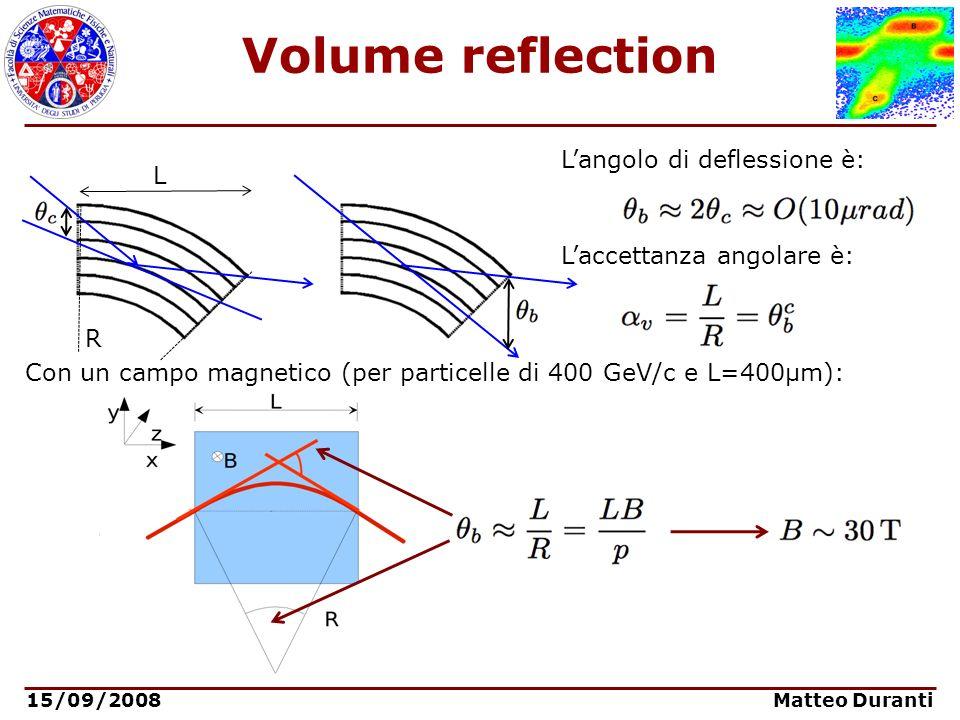 Volume reflection L'angolo di deflessione è: L R