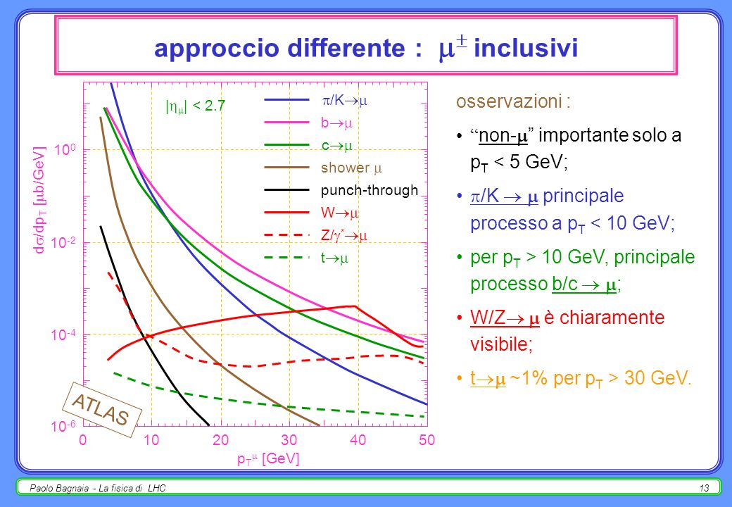approccio differente :  inclusivi