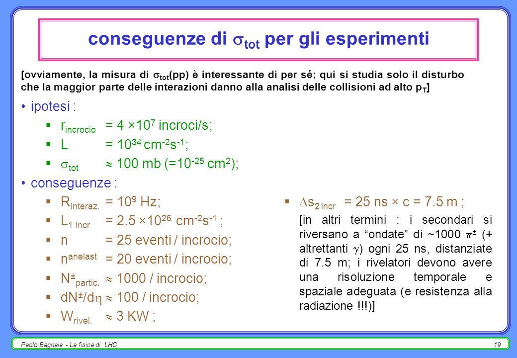 conseguenze di tot per gli esperimenti
